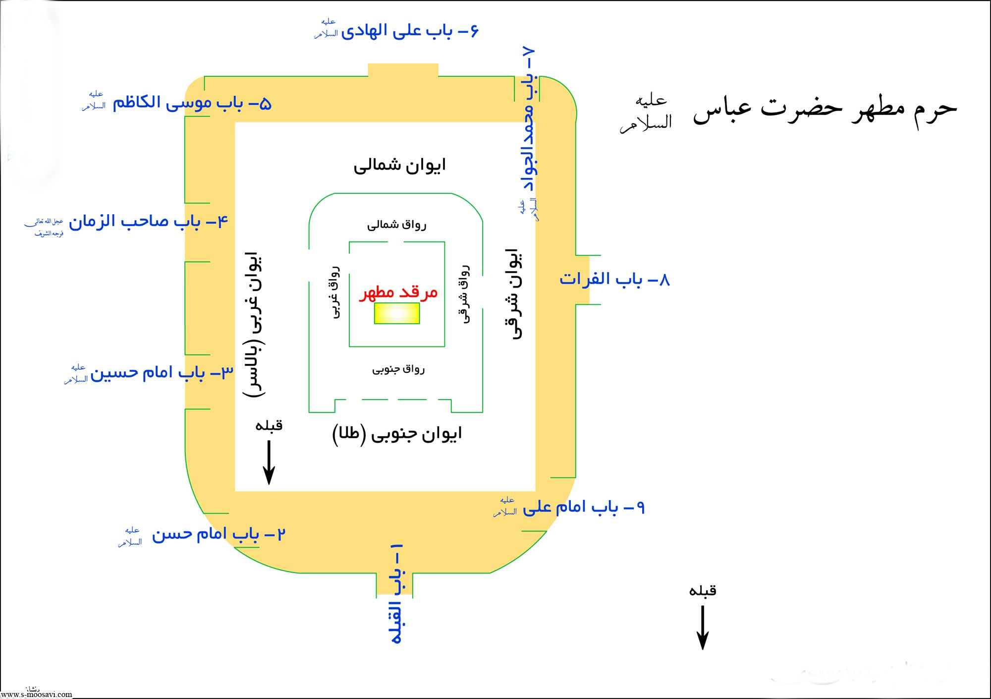 نقشه حرم حضرت عباس علیه السلام