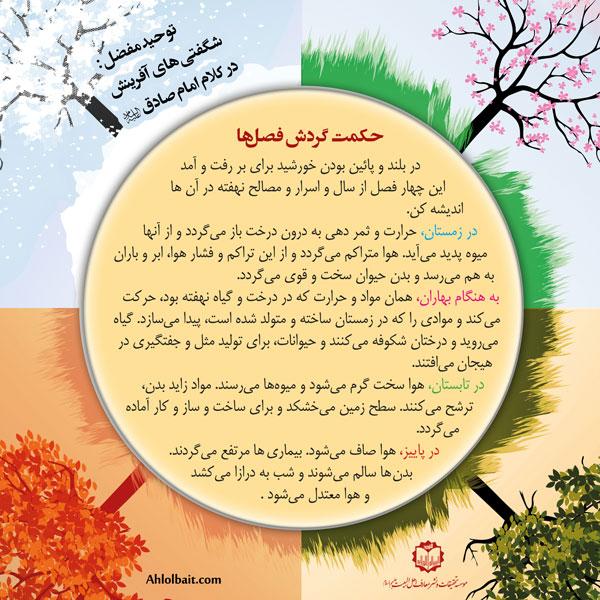 توحید مفصل: حکمت گردش فصلها